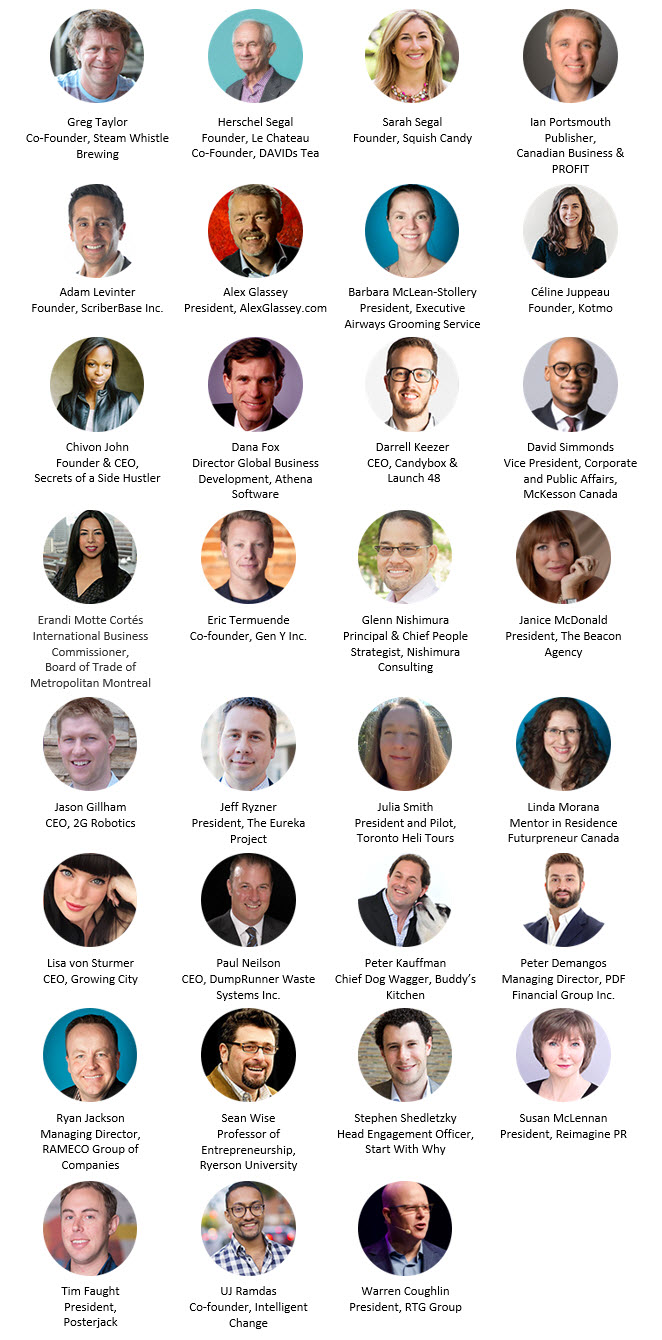List of summit speakers